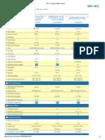 ARK Intel CPU Products Comparison