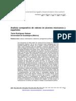 Análisis comparativo de valores en jóvenes mexicanos y españoles CONGRESO AGIR