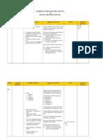 RPT PHYSICS FORM 5.doc