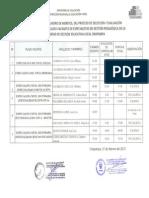 Cuadro Meritos Especialistas 2013