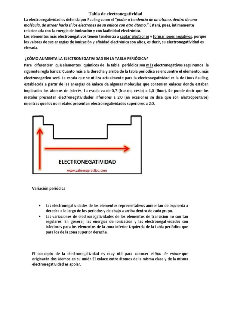 Tabla de electronegatividad urtaz Images