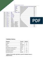 Tabla de múltiplos y submúltiplos Prefijos del Sistema Internacional