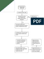 viga_doblemente_armada.pdf