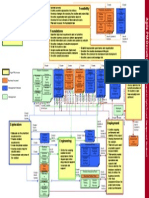 Agile Pm Product Model 130119 v0 6
