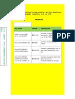 SALARIOS Y PRESTACIONES MINIMAS 2012 actualizado.doc
