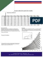 Tabela_Ponto_de_Orvalho.pdf