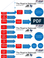 2014 the Road to Nationals Final