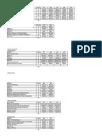 Propuesta de Horas 2010-2010