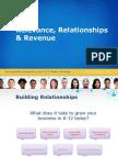 Integrated Marketing - Slide Show