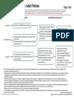 Clin Management Tumor Lysis Web Algorithm