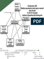 IntroX86 Map MediumAndSmall