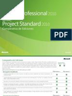 Comparativa de Ediciones Project Standard Con Professional 2010