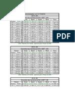 salários-válidos-a-partir-de-1º-de-março-de-2013