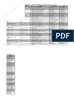 Cuadro Comisiones y Comités Gestión 2014 - 2015, Diputados Bolivia