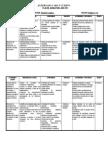 Plan de Asignatura Democracia Alejo Landinez 2011