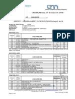 Plan Estudio Ingeniería Civil