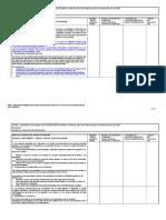 Tabla 1 de Requisitos Esenciales PS