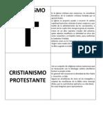 Ficha de Religiones