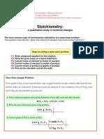 Stoichiometry Module
