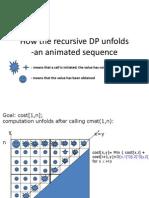 How the Recursive DP Unfolds