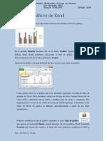 9. Graficos Con Excel 8-4