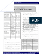 IGP CSAT Paper 1 Indian History Modern Indian History Indian National Movement