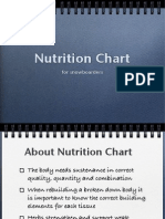 Nutri Chart