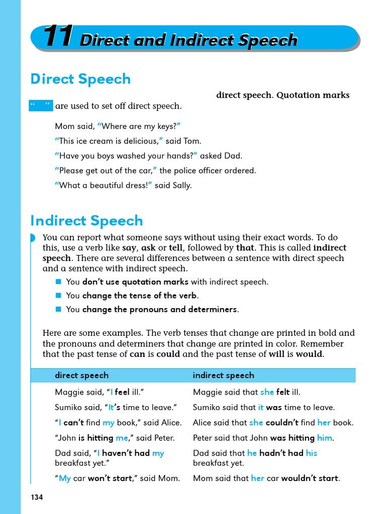 direct indirect speech | Verb | Question