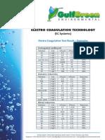 Electro Coagulation - Test Results