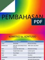 Diagnosis Banding Cedera Otak (SUAIDA-FK UMM)