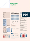 Mongolian Media Project At-a-Glance Page