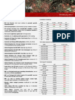 TheFXMonitor U.S. Open Free Edition - 19 Feb 2014