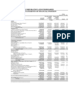 2013 jollibee's Consolidated Statement of Financial Position