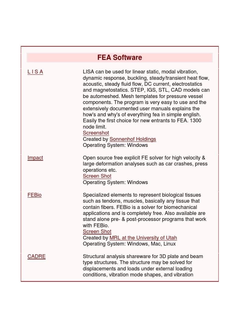 Fem Optimisation Software | Finite Element Method | Mathematical