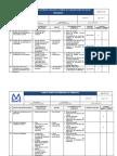 Plan de Puntos de Inspeccion (APLICABLE AL PROYECTO)