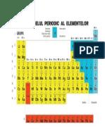 Tabelul Periodic al Elementelor chimice