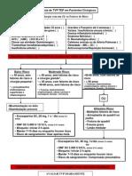 Profilaxia de TVP/TEP em Pacientes Cirúrgicos