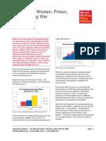 DPA Fact Sheet Women Prison and Drug War Feb2014