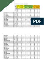 ISD a to Z List - Copy
