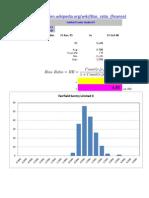 Benford Bias Ratio VBA 2014