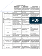 Archive Clinical Assessment Rubric