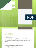 Noun+Verb+Noun+to for Phrase