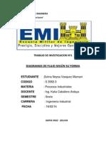 Procesos Industriales 1