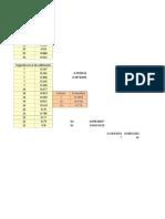 Datos de curva de calibración