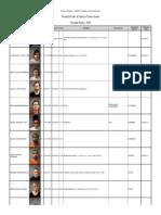 Grand Forks County arrests for 2/19/2014