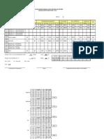 Analisis UPSR   .xls