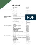 Daftar Ukuran Seal Oil