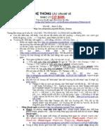 Copy of HỆ THỐNG các vấn đề về Nhạc lý CƠ BẢN.