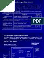 psicologia-evolutiva.pdf