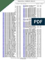 Tabela Revenda-Varejo.pdf